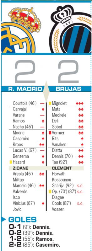 チャンピオンズリーグ・グループリーグ第2節クラブ・ブルージュ戦翌日AS紙採点:クロース、途中出場のアレオラ、マルセロがチーム最高の2点