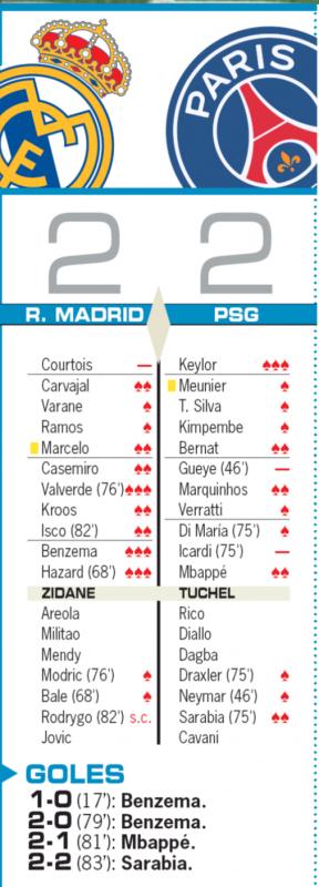 チャンピオンズリーグ・グループリーグ第5節PSG戦翌日AS紙採点:バルベルデ、ベンゼマ、アザールに最高の3点、クルトゥワに最低点