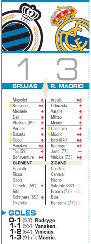 チャンピオンズリーグ・グループリーグ第6節クラブ・ブルージュ戦翌日AS紙採点:アレオラ、モドリッチ、イスコ、ロドリゴ、ヴィニシウスがチーム最高の2点