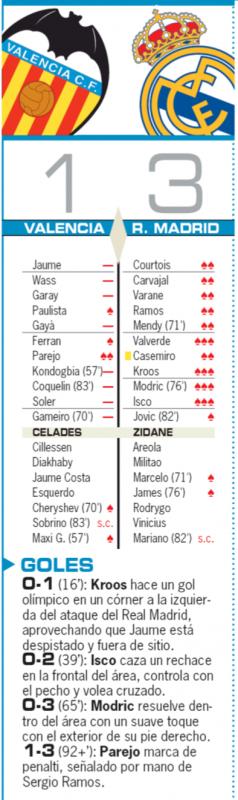 スーペルコパ準決勝バレンシア戦翌日AS紙採点:バルベルデ、クロース、モドリッチ、イスコに最高点