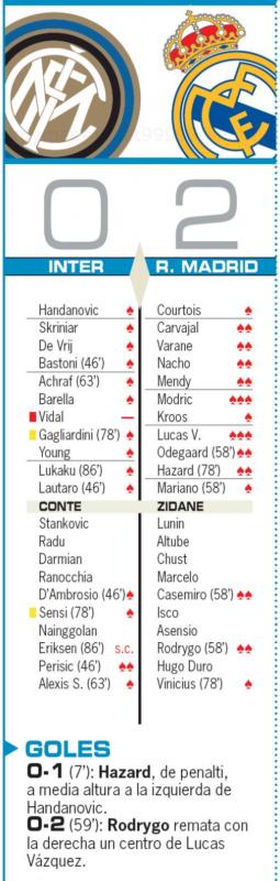 チャンピオンズリーグ・グループリーグ第4節インテル・ミラノ戦翌日AS紙採点:モドリッチ、ルーカスが最高点