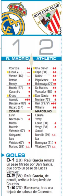スーペルコパ準決勝アスレティック戦翌日AS紙採点:アセンシオが最高評価、ルーカス、ヴァラン、アザールが最低点