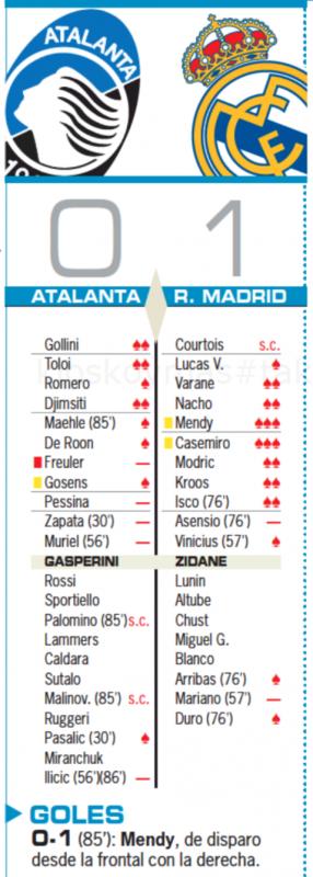チャンピオンズリーグ・ラウンド16第1戦アタランタ戦翌日AS紙採点:メンディ、カゼミーロが最高点、アセンシオ、マリアーノが最低点