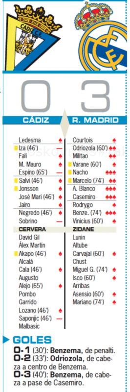 リーガ第31節カディス戦翌日AS紙採点:ナチョ、ブランコ、カゼミーロ、ベンゼマが最高点