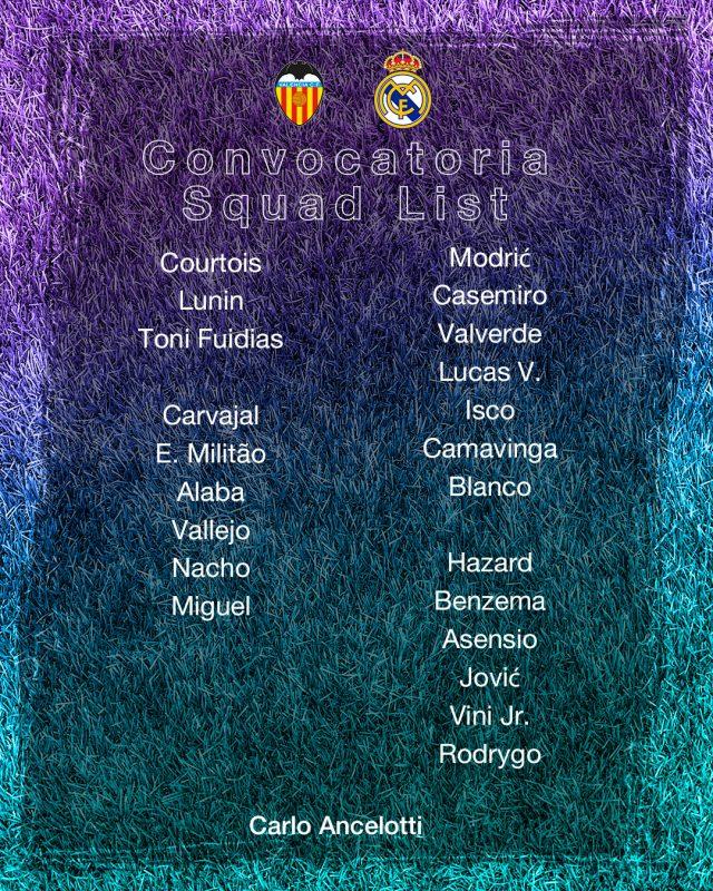 リーガ第5節バレンシア戦招集メンバー22名